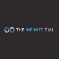 Edison Research Infinite Dial 2018 Amazon Music